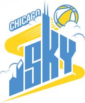Chicago Sky Game Transportation